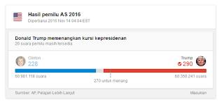 hasil pemilu amerika 2016