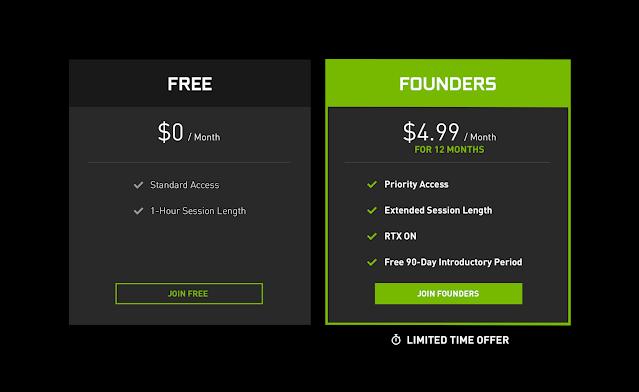 Nvidia Geforce Now Plan Pricing