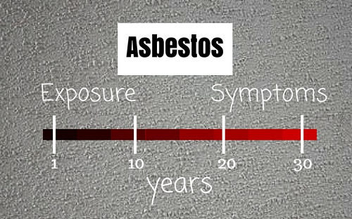 Image Asbestos Exposure Symptoms Immediate