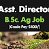 Assistant Director Of Horticulture Job | Dept. of Food Processing Industries & Horticulture
