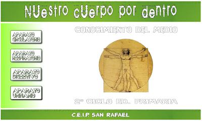 http://ceiploreto.es/sugerencias/averroes/ceip_san_rafael/CUERPO/index.htm