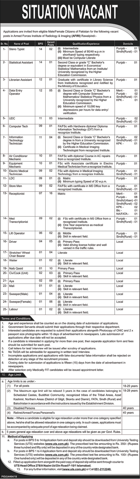 AFIRI Army Jobs 2019 - Khan Advisors