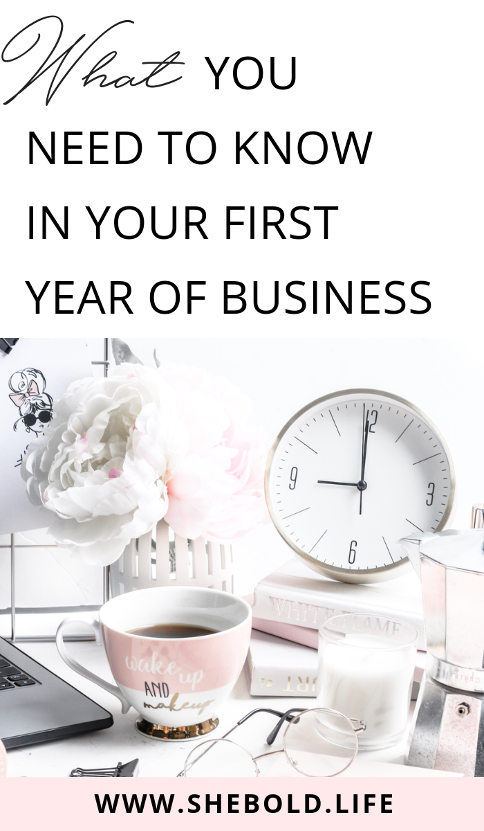 What I learned from starting my business in my 20's