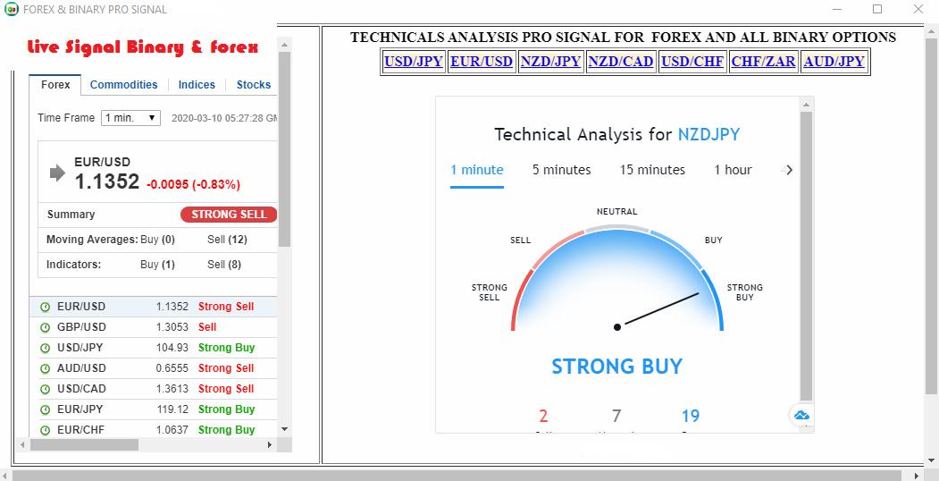Binary options signals live pro prem lge bettingadvice