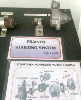 trainer sistem yang sudah jadi
