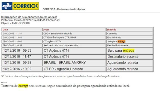 Quadrilha usa e-mail falso dos Correios para roubar senhas online