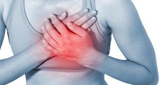 đau tức ngực buồn nôn là triệu chứng của bệnh trào ngược dạ dày