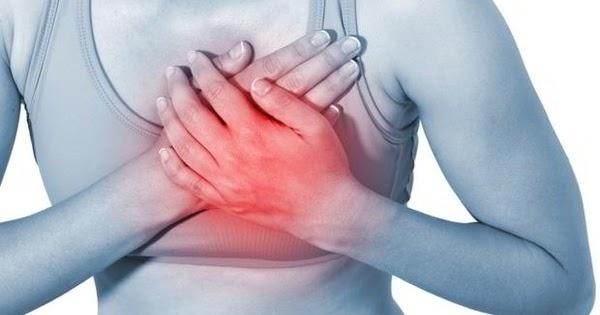 Kết quả hình ảnh cho Tức ngực khó thở buồn nôn