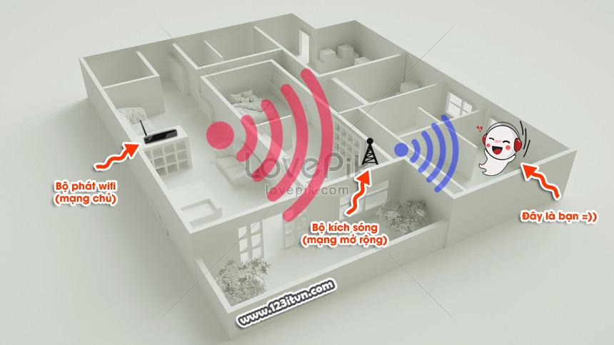 Hướng dẫn cài đặt bộ kích sóng wifi TP-Link TL-WA854RE