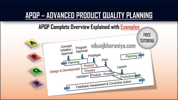 APQP Advanced Product Quality Planning 5 Phases