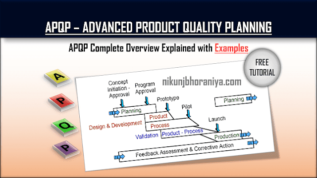 APQP | Advanced Product Quality Planning | 5 Phases