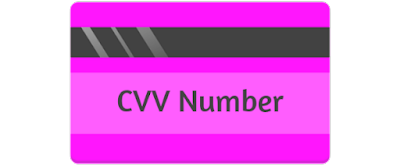 CVV Number, CVV Full Form, CVV Full Form In Banking, CVV Ka Full Form,