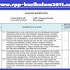 Analisis Kompetensi Dasar (KD ) Bahasa Inggris Kelas 8 K13 Revisi 2017