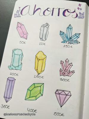 coleccion bullet journal ahorros con disellos de cristales