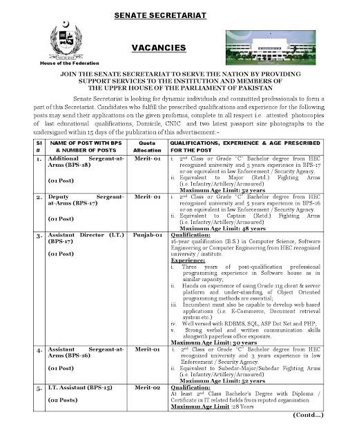Jobs in Senate Secretariat Islamabad 2020