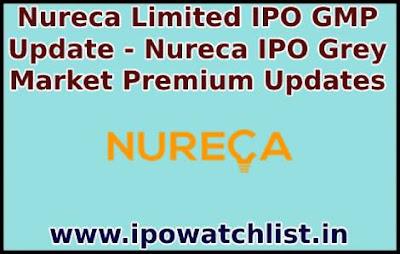 Nureca IPO GMP