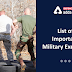 List of Important Military Exercises for Territorial Army and CDS 2021