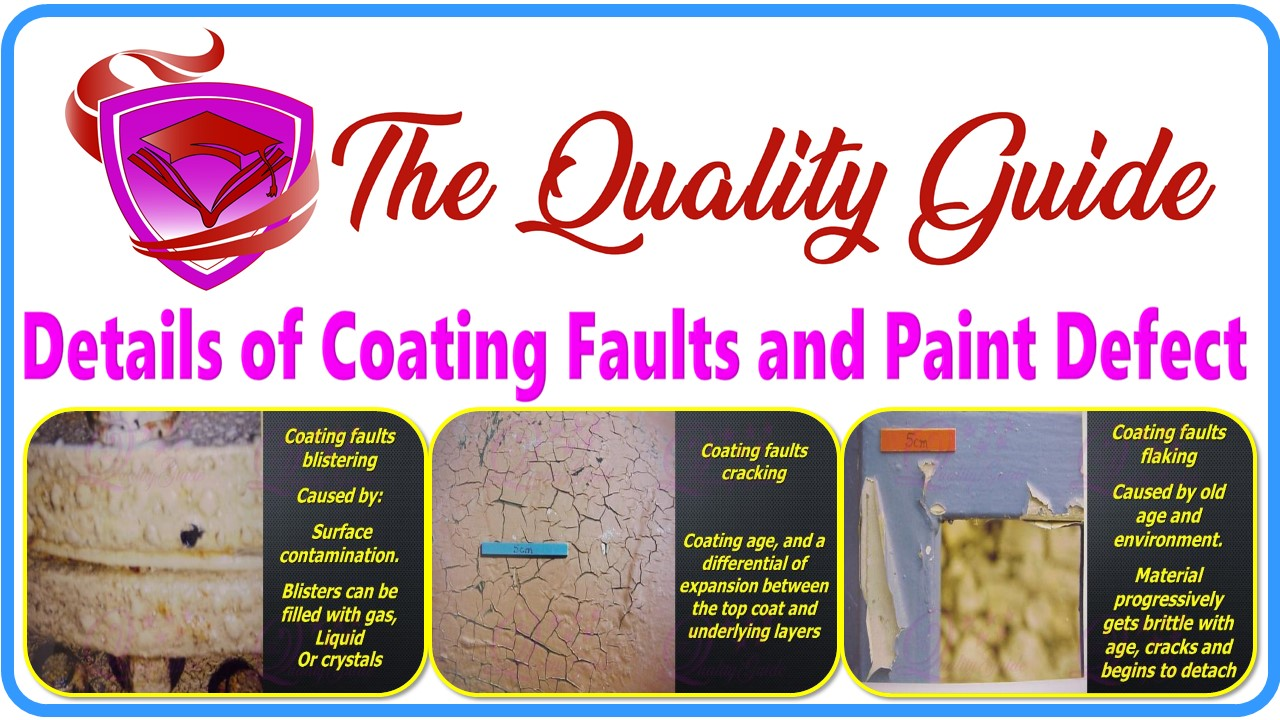 Complete Details of Coating Faults and Paint Defect