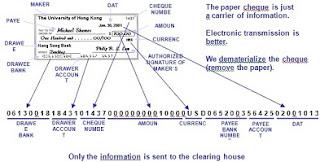 perbedaan cek dan bilyet giro wikipedia,ciri-ciri uang palsu,perbedaan deposito dan tabungan,pengertian kliring,pengertian cek dan bilyet giro,perbedaan cek dan bilyet giro (bg),