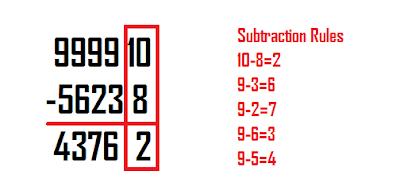 Math Hacking Tricks - Random Number Multiplication with 9