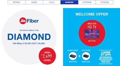 jio fiber dimond welcome offer