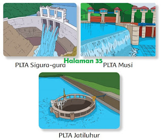 Nama PLTA www.simplenews.me