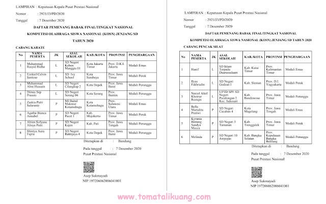 daftar pemenang peraih medali kosn o2sn jenjang sd tahun 2020 karate pencak silat secara daring tomatalikuang.com