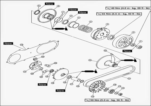 Smk ma'arif 1 Sumedang™: Nama komponen bagian CVT Mio
