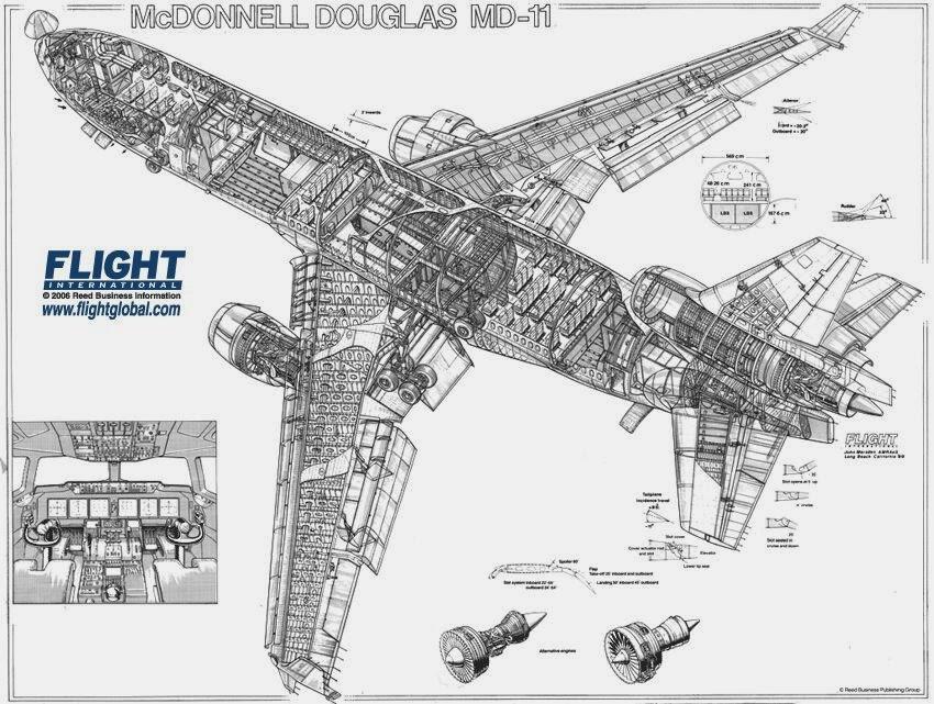 McDonnell Douglas MD-11 cutaway ~ World stewardess Crews