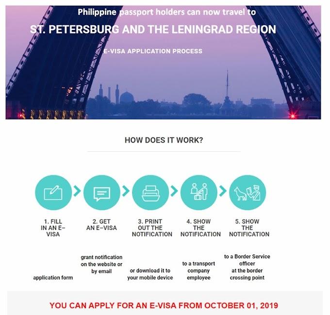 e-visa to enter Russia for free.