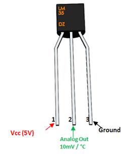 Sensor Suhu LM35 (LM35 Temperature Sensor) - IoT Indonesia