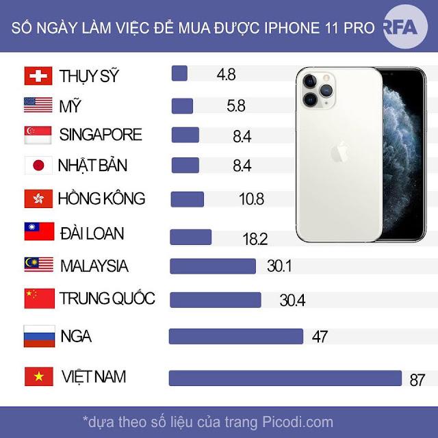 Chính thức mở bán Iphone 11 trên toàn thế giới