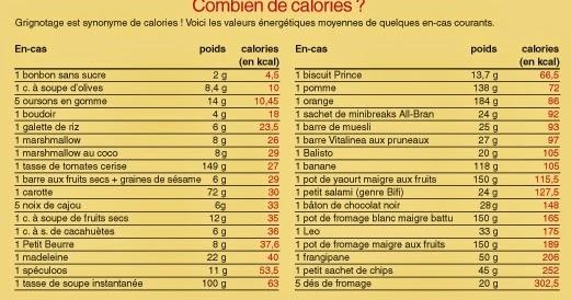 La Cuisine Algerienne Tableau Des Calories