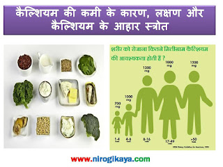 calcium-deficiency-causes-symptoms-food-source-hindi