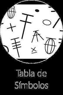 Tabla de Símbolos de Crochet