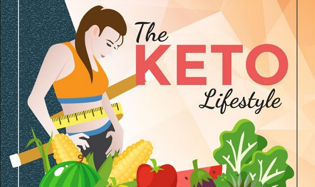 Benefits of a Keto Diet #Infographic