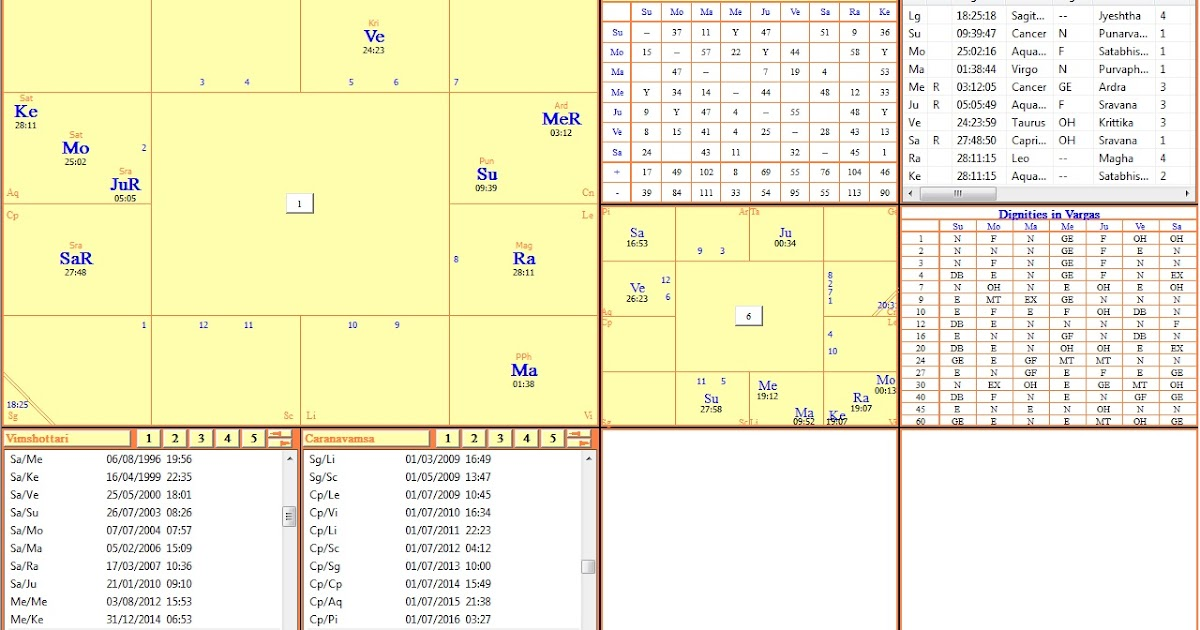 Vedic sidereal astrology calculator history