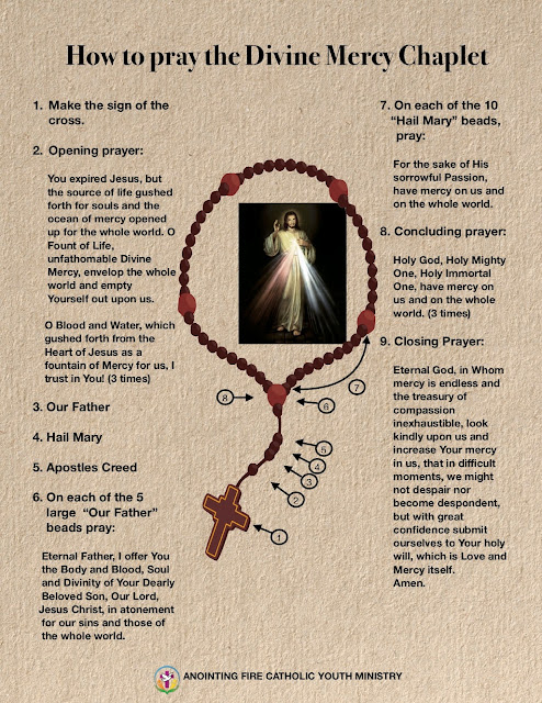 How to pray the divine mercy chaplet