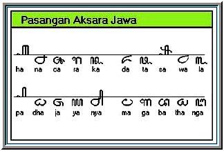 Ki Lurah Semar Belajar Aksara Jawa