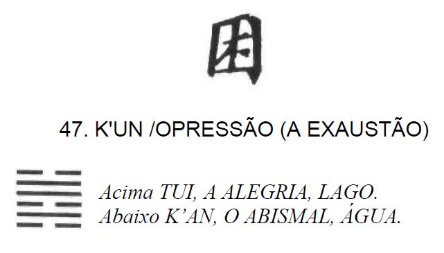 Imagem de 'K'un / Opressão (A Exaustão)' - hexagrama número 47, de 64 que fazem parte do I Ching, o Livro das Mutações