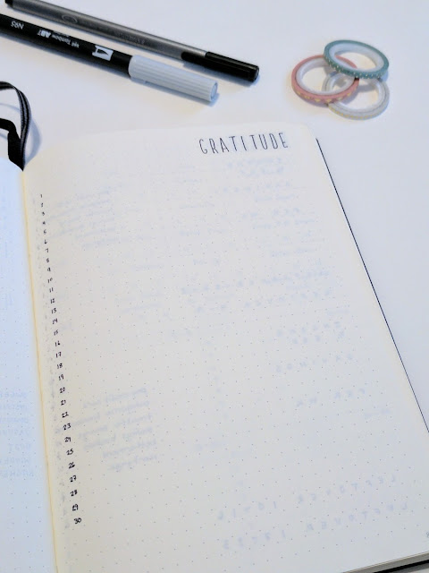 2017 April Bullet Journal Monthly Layouts Bujo Gratitude Log Tracker Happiness