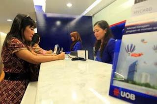 Jam Operasional, Bank UOB , Kota Bandung