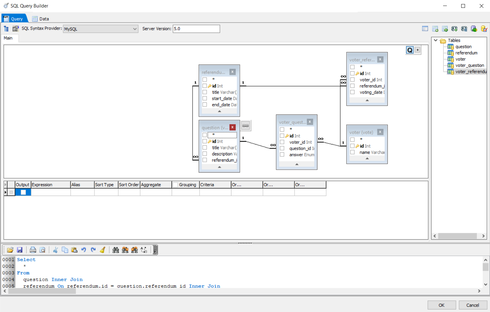 Free database clients able to access multiple DBMS - DBeaver