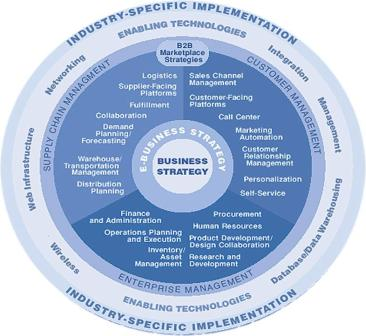 Business plan for management consulting company