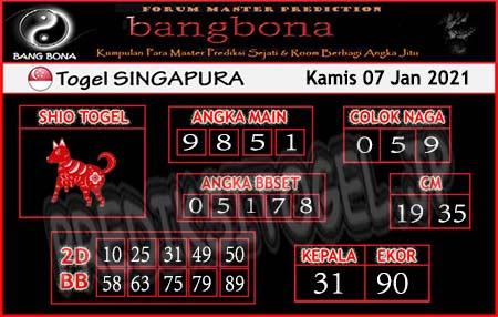 Prediksi Bangbona SGP Kamis 07 Januari 2021