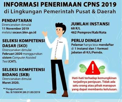 informasi penerimaan cpns 2019