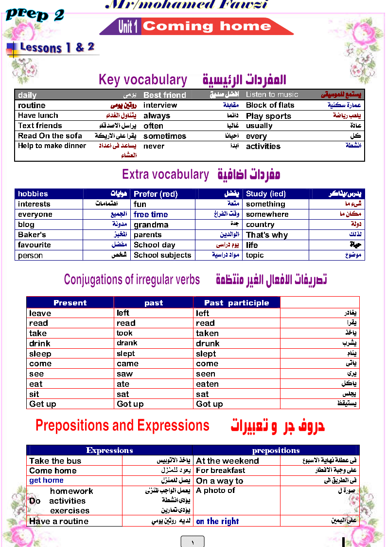 أفضل مذكرة لغة إنجليزية للصف الثانى الإعدادى الترم الأول 2022 مستر محمد فوزى