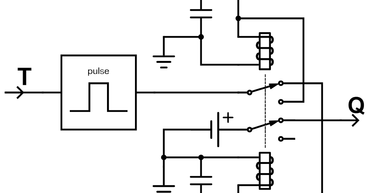 mechanical t flip flop counter in minecraft