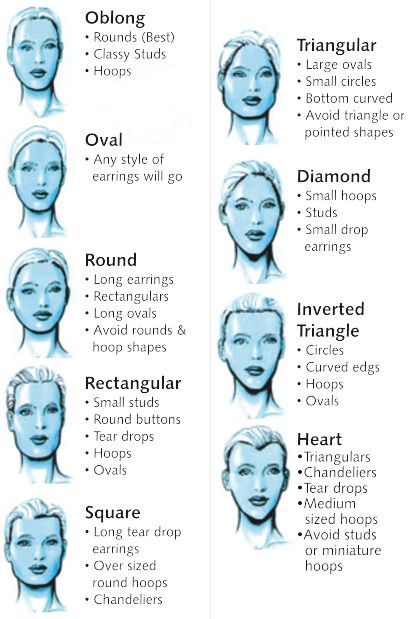 An infographic showing the different face shapes and the earring types that look good with them.