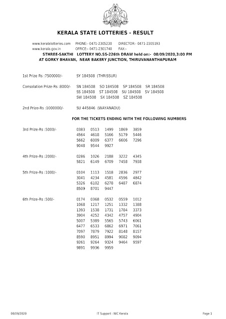KERALA LOTTERY OFFICIAL RESULT  ON 08.09.2020 PART-1 STHREE SAKTHI SS-226